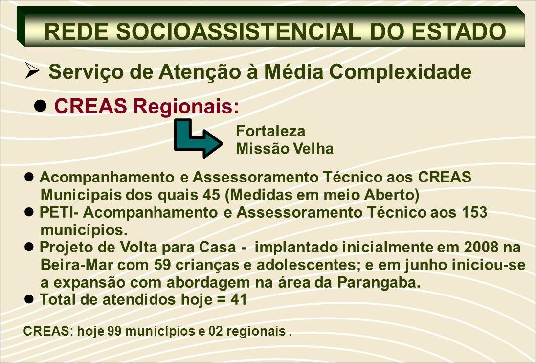 REDE SOCIOASSISTENCIAL DO ESTADO Serviço de Atenção à Média Complexidade CREAS Regionais: Fortaleza Missão Velha Acompanhamento e Assessoramento Técnico aos CREAS Municipais dos quais 45 (Medidas em meio Aberto) PETI- Acompanhamento e Assessoramento Técnico aos 153 municípios.