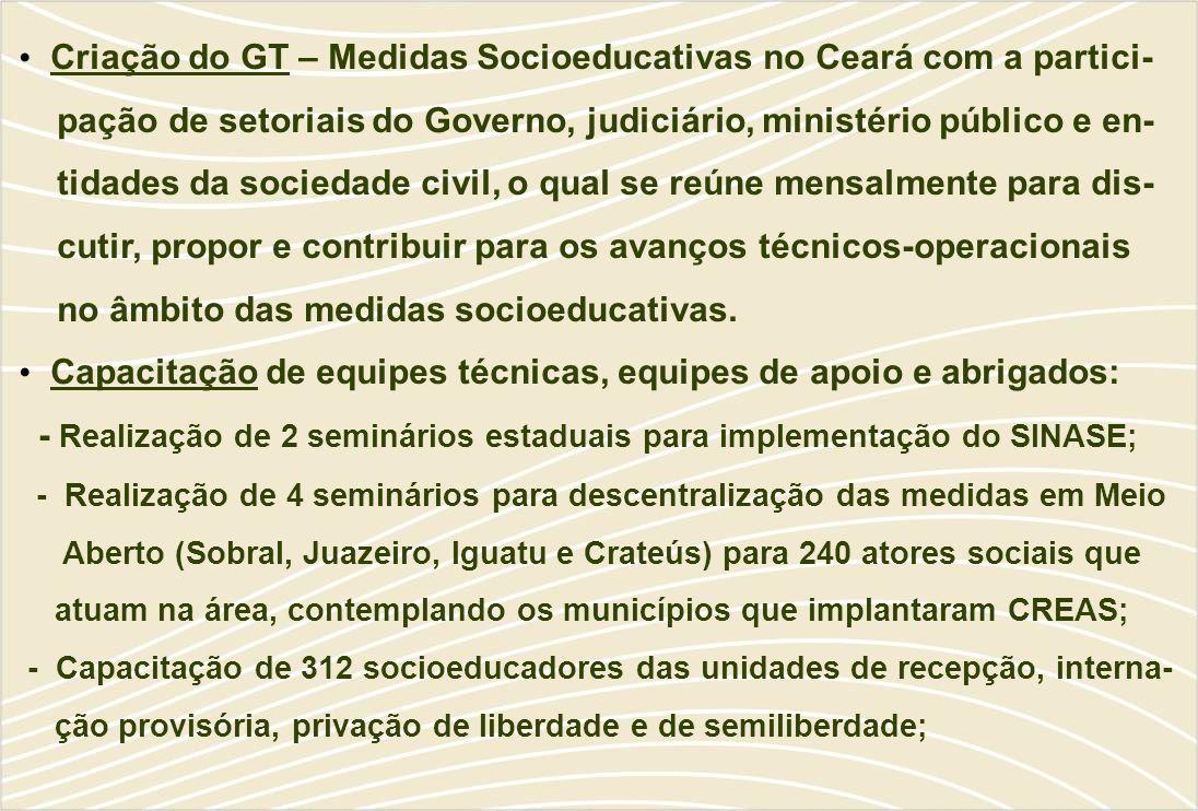 Criação do GT – Medidas Socioeducativas no Ceará com a partici- pação de setoriais do Governo, judiciário, ministério público e en- tidades da sociedade civil, o qual se reúne mensalmente para dis- cutir, propor e contribuir para os avanços técnicos-operacionais no âmbito das medidas socioeducativas.