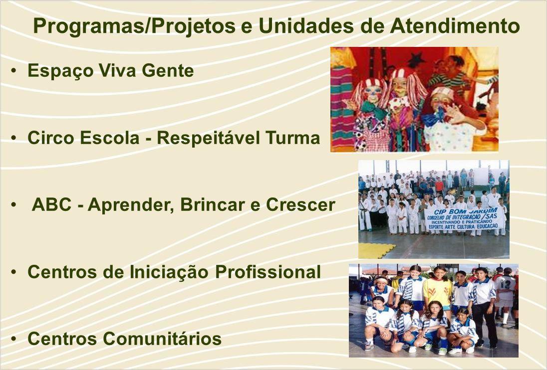 Programas/Projetos e Unidades de Atendimento Espaço Viva Gente Circo Escola - Respeitável Turma ABC - Aprender, Brincar e Crescer Centros de Iniciação Profissional Centros Comunitários