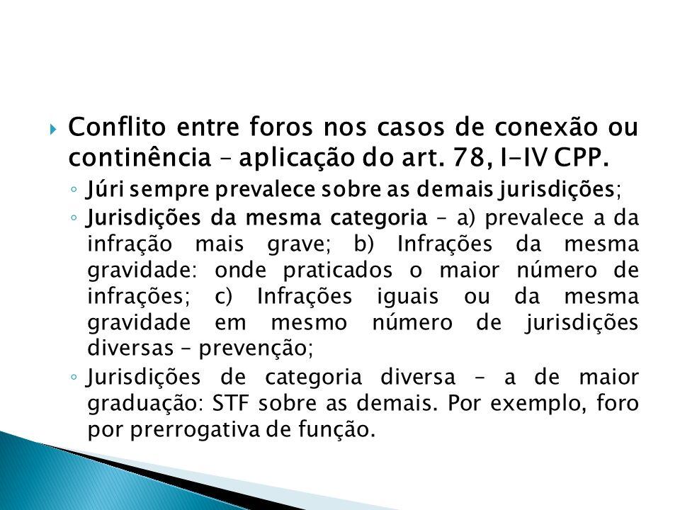 Conflito entre foros nos casos de conexão ou continência – aplicação do art. 78, I-IV CPP. Júri sempre prevalece sobre as demais jurisdições; Jurisdiç