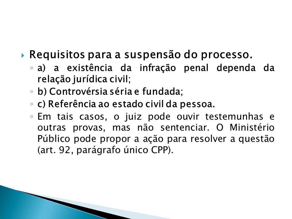 Requisitos para a suspensão do processo. a) a existência da infração penal dependa da relação jurídica civil; b) Controvérsia séria e fundada; c) Refe