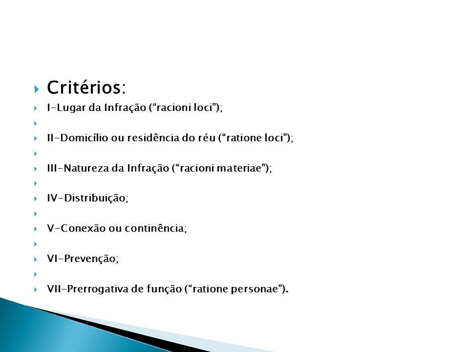 Critérios: I-Lugar da Infração (racioni loci); II-Domicílio ou residência do réu (ratione loci); III-Natureza da Infração (racioni materiae); IV-Distr