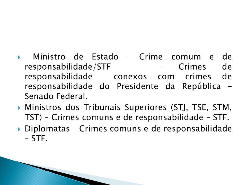 Ministro de Estado – Crime comum e de responsabilidade/STF - Crimes de responsabilidade conexos com crimes de responsabilidade do Presidente da Repúbl