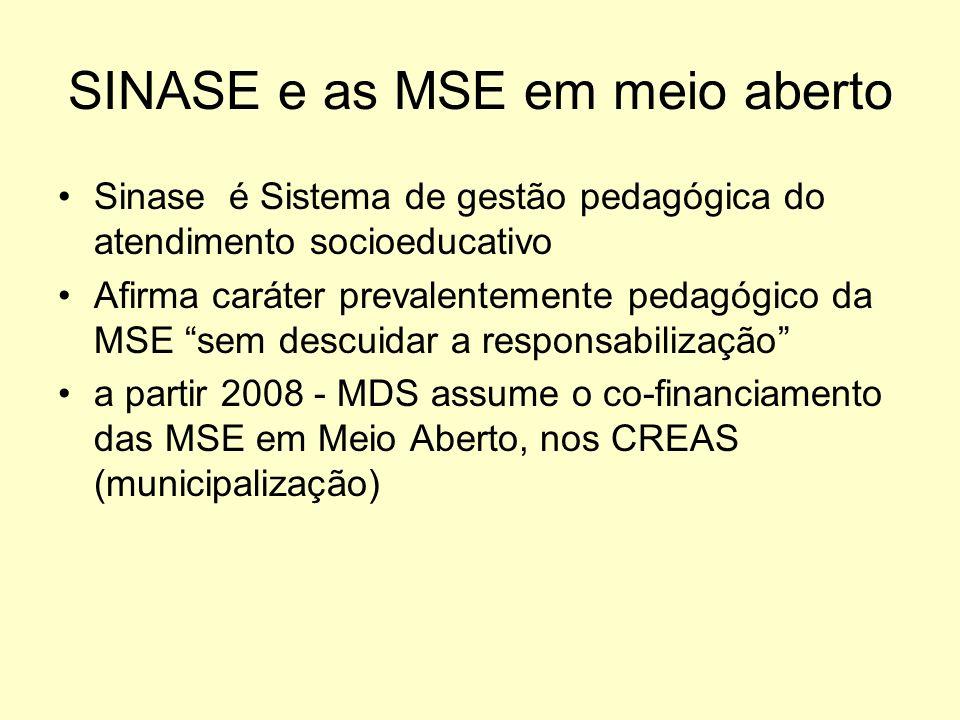 SINASE e as MSE em meio aberto Sinase é Sistema de gestão pedagógica do atendimento socioeducativo Afirma caráter prevalentemente pedagógico da MSE se