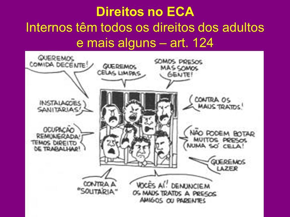 Direitos do adolescente interno art.