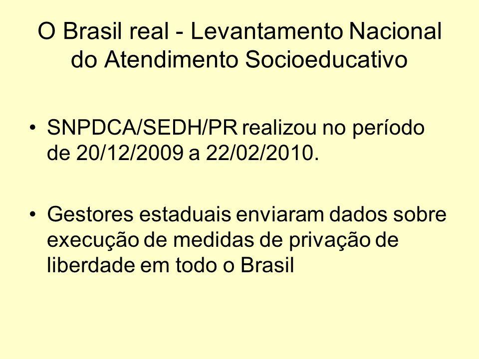 O Brasil real - Levantamento Nacional do Atendimento Socioeducativo SNPDCA/SEDH/PR realizou no período de 20/12/2009 a 22/02/2010. Gestores estaduais