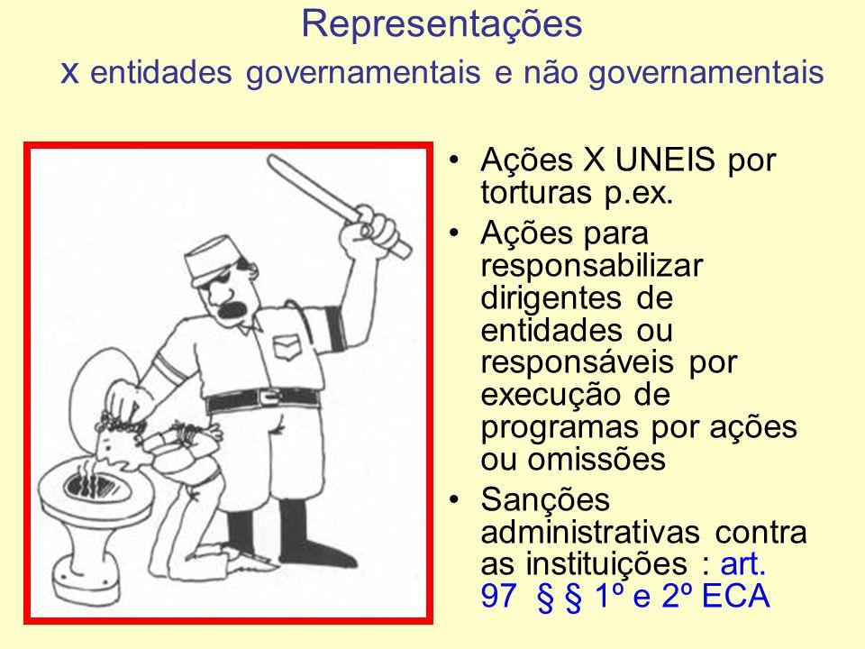 Representações x entidades governamentais e não governamentais Ações X UNEIS por torturas p.ex. Ações para responsabilizar dirigentes de entidades ou