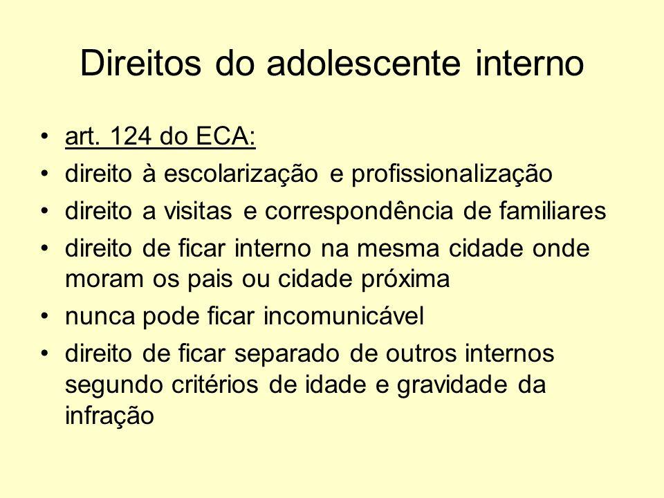 Desafios do Brasil real Cobertura do território (quantidade) – falta de vagas (meio fechado) e programas (meio aberto) Fluxos e competências entre Sistema de Garantia de Direitos e rede socioassistencial (qualidade – eficiência) Violações de direitos nas unidades MSE em meio fechado