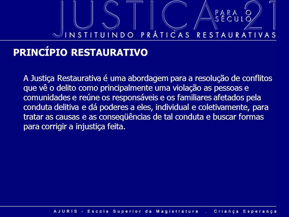 PRINCÍPIO RESTAURATIVO A Justiça Restaurativa é uma abordagem para a resolução de conflitos que vê o delito como principalmente uma violação as pessoa