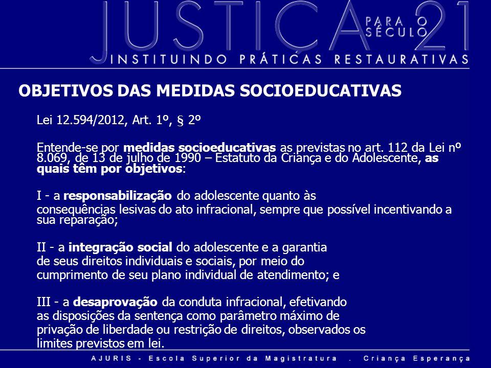 OBJETIVOS DAS MEDIDAS SOCIOEDUCATIVAS Lei 12.594/2012, Art. 1º, § 2º Entende-se por medidas socioeducativas as previstas no art. 112 da Lei nº 8.069,
