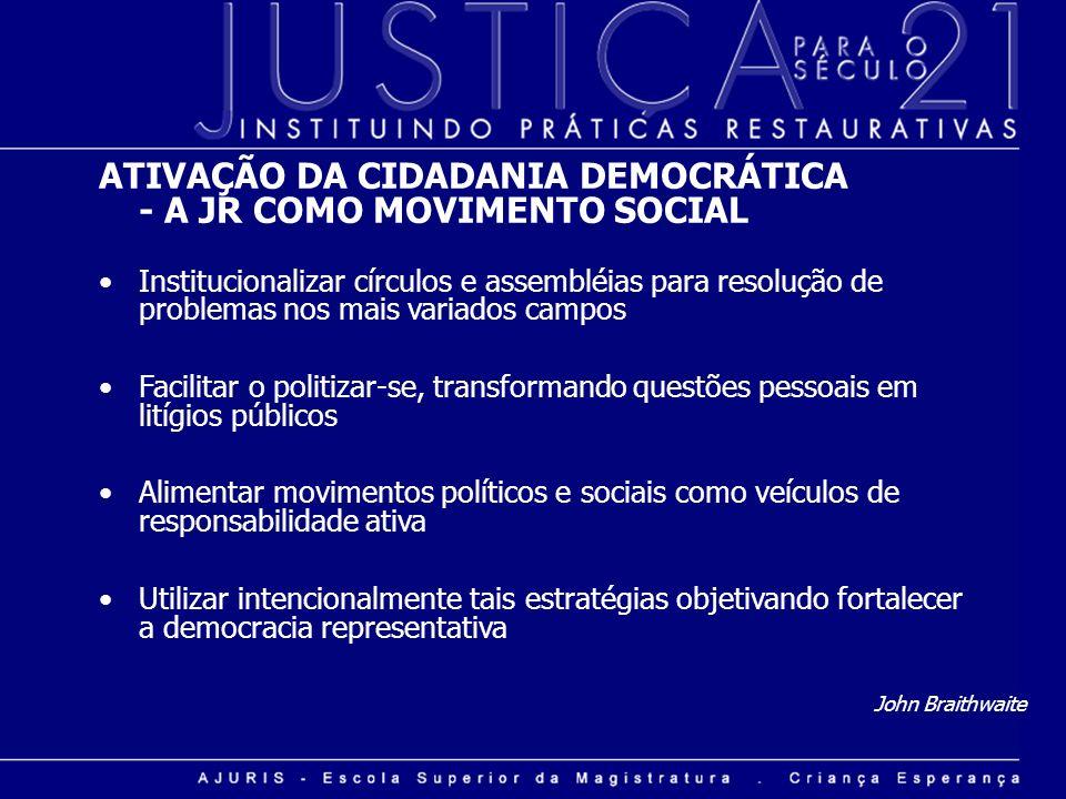 ATIVAÇÃO DA CIDADANIA DEMOCRÁTICA - A JR COMO MOVIMENTO SOCIAL Institucionalizar círculos e assembléias para resolução de problemas nos mais variados