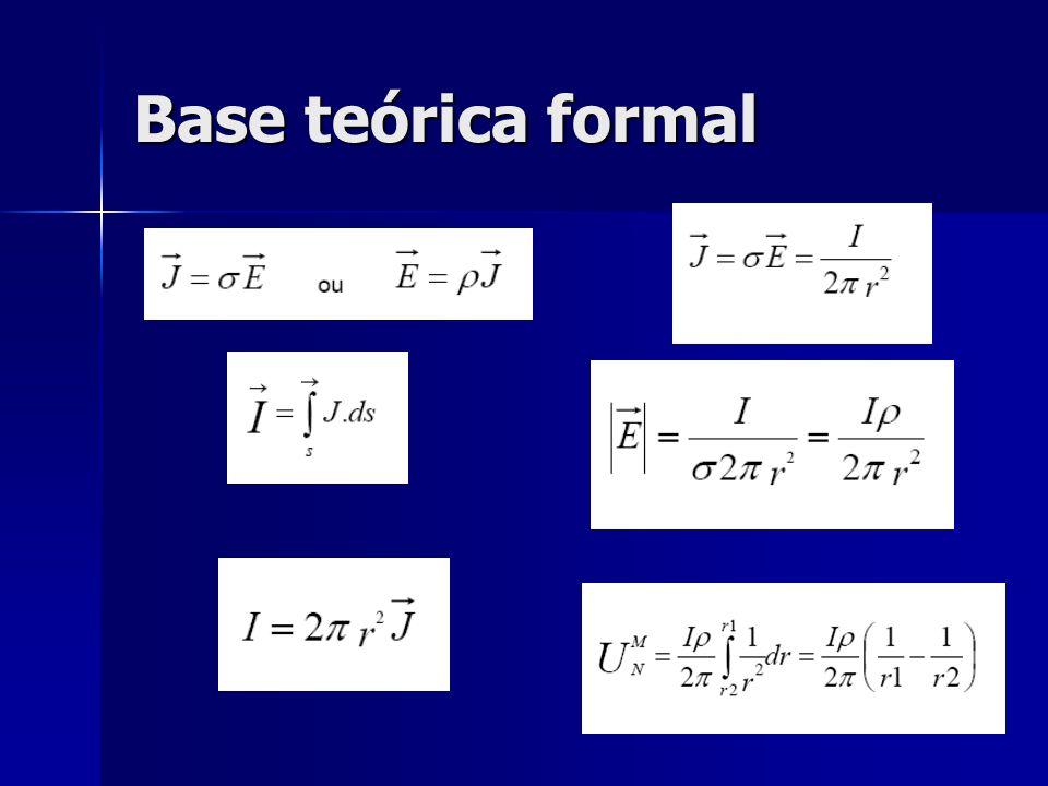 Base teórica formal