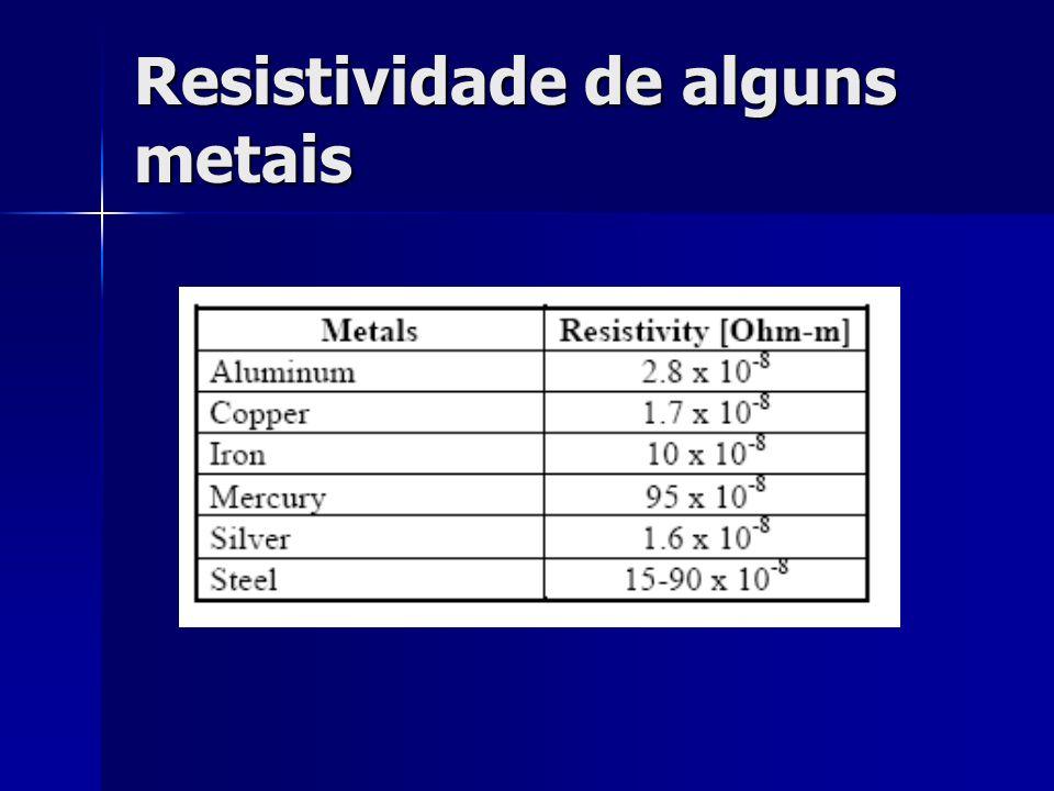 Resistividade de alguns metais
