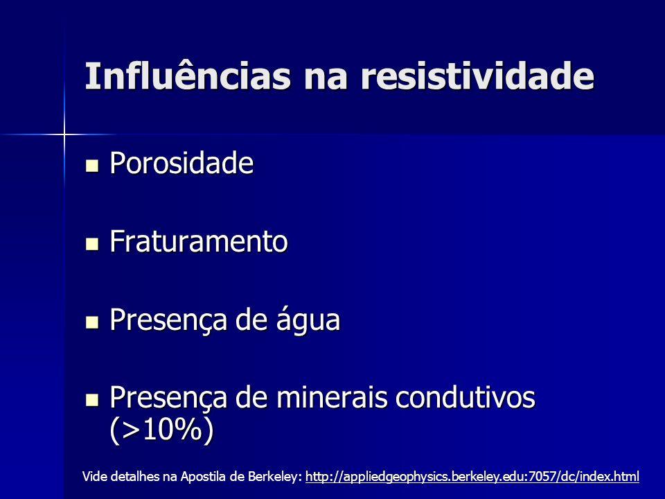 Influências na resistividade Porosidade Porosidade Fraturamento Fraturamento Presença de água Presença de água Presença de minerais condutivos (>10%)