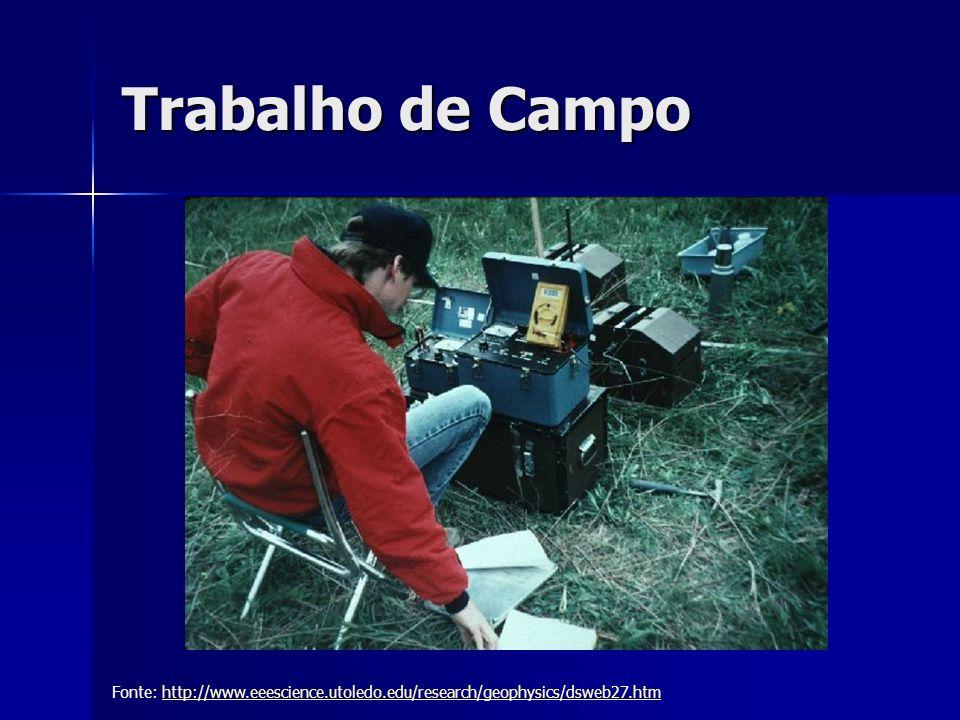 Trabalho de Campo Fonte: http://www.eeescience.utoledo.edu/research/geophysics/dsweb27.htmhttp://www.eeescience.utoledo.edu/research/geophysics/dsweb2