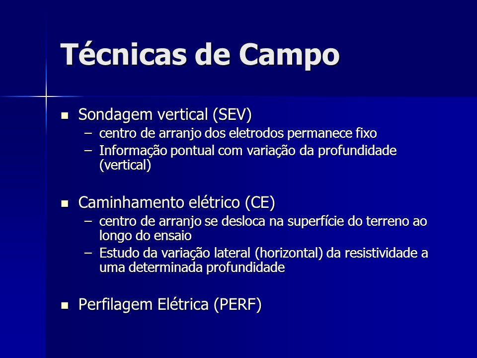 Técnicas de Campo Sondagem vertical (SEV) Sondagem vertical (SEV) –centro de arranjo dos eletrodos permanece fixo –Informação pontual com variação da