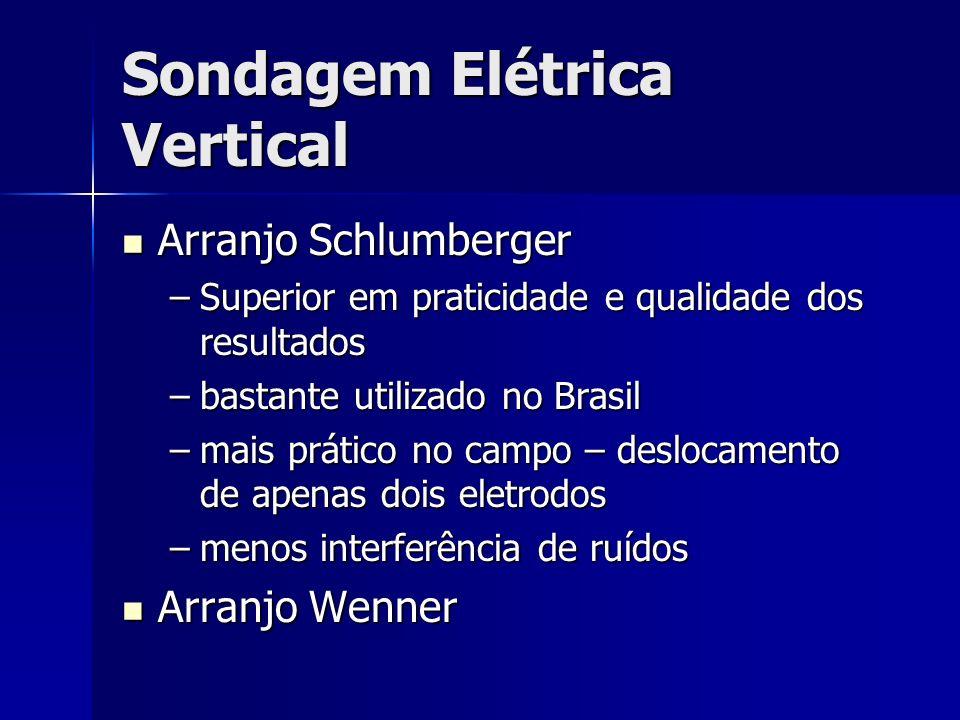 Sondagem Elétrica Vertical Arranjo Schlumberger Arranjo Schlumberger –Superior em praticidade e qualidade dos resultados –bastante utilizado no Brasil