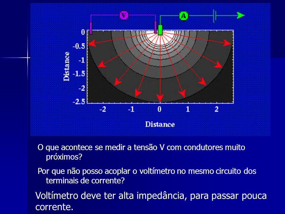 O que acontece se medir a tensão V com condutores muito próximos? Por que não posso acoplar o voltímetro no mesmo circuito dos terminais de corrente?