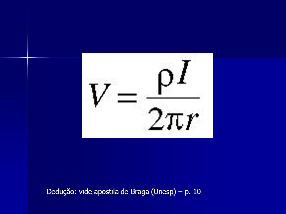 Dedução: vide apostila de Braga (Unesp) – p. 10