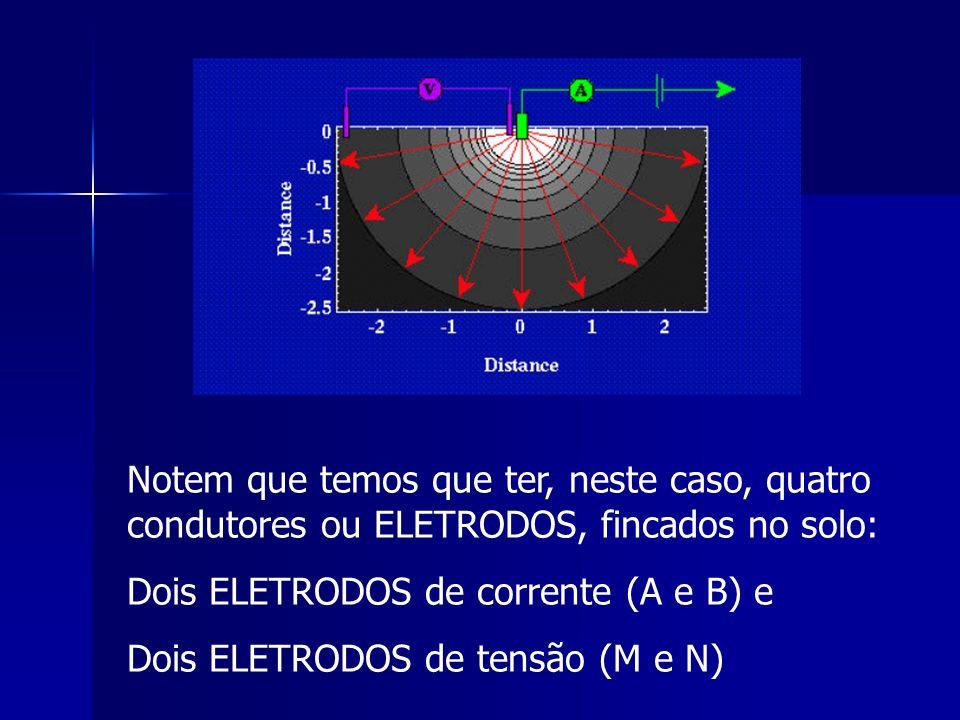 Notem que temos que ter, neste caso, quatro condutores ou ELETRODOS, fincados no solo: Dois ELETRODOS de corrente (A e B) e Dois ELETRODOS de tensão (