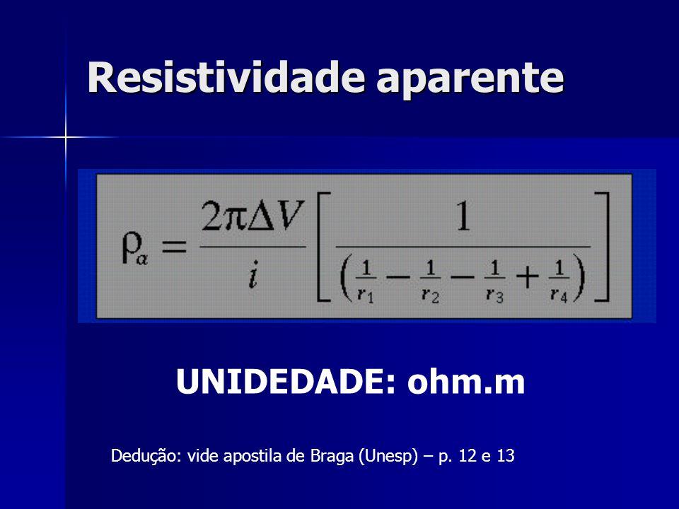 Resistividade aparente Dedução: vide apostila de Braga (Unesp) – p. 12 e 13 UNIDEDADE: ohm.m