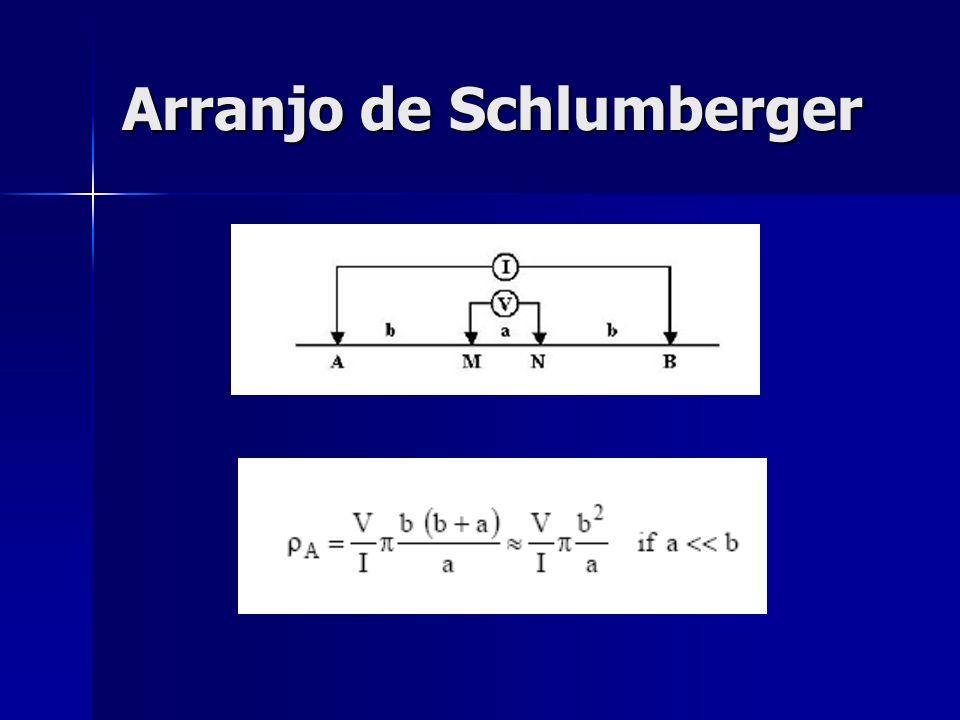 Arranjo de Schlumberger