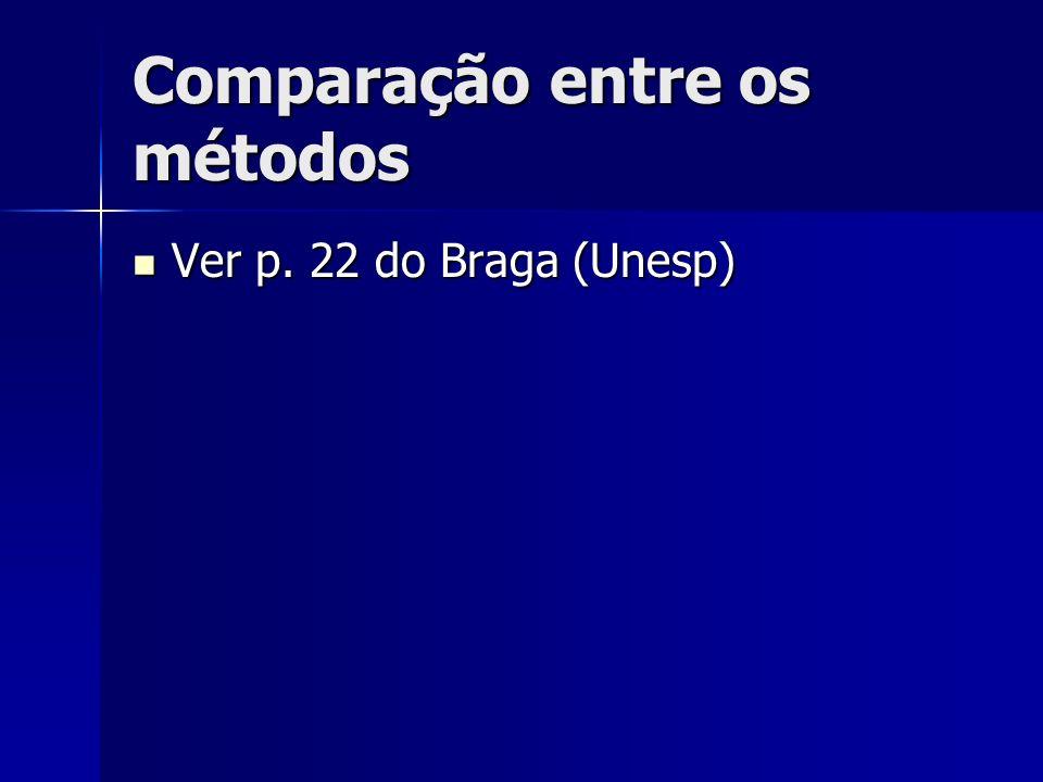 Comparação entre os métodos Ver p. 22 do Braga (Unesp) Ver p. 22 do Braga (Unesp)