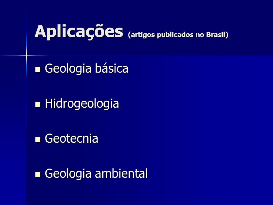 Aplicações (artigos publicados no Brasil) Geologia básica Geologia básica Hidrogeologia Hidrogeologia Geotecnia Geotecnia Geologia ambiental Geologia