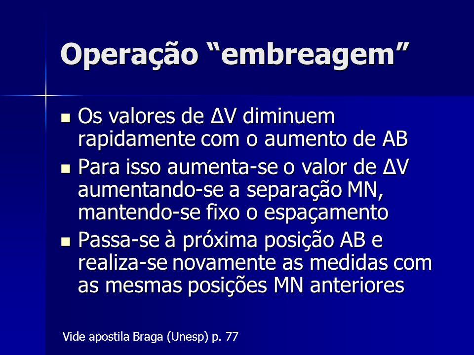 Operação embreagem Os valores de ΔV diminuem rapidamente com o aumento de AB Os valores de ΔV diminuem rapidamente com o aumento de AB Para isso aumen