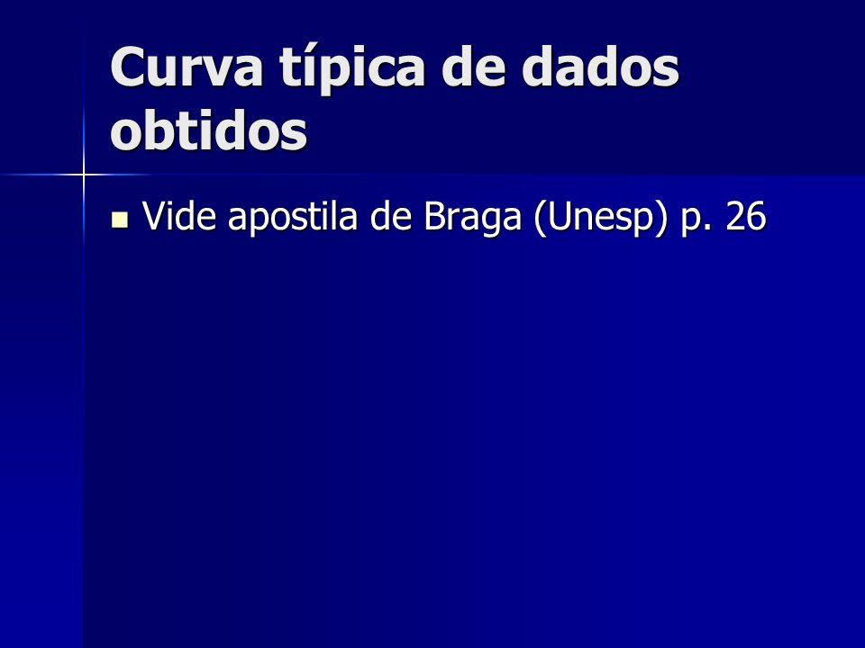 Curva típica de dados obtidos Vide apostila de Braga (Unesp) p. 26 Vide apostila de Braga (Unesp) p. 26