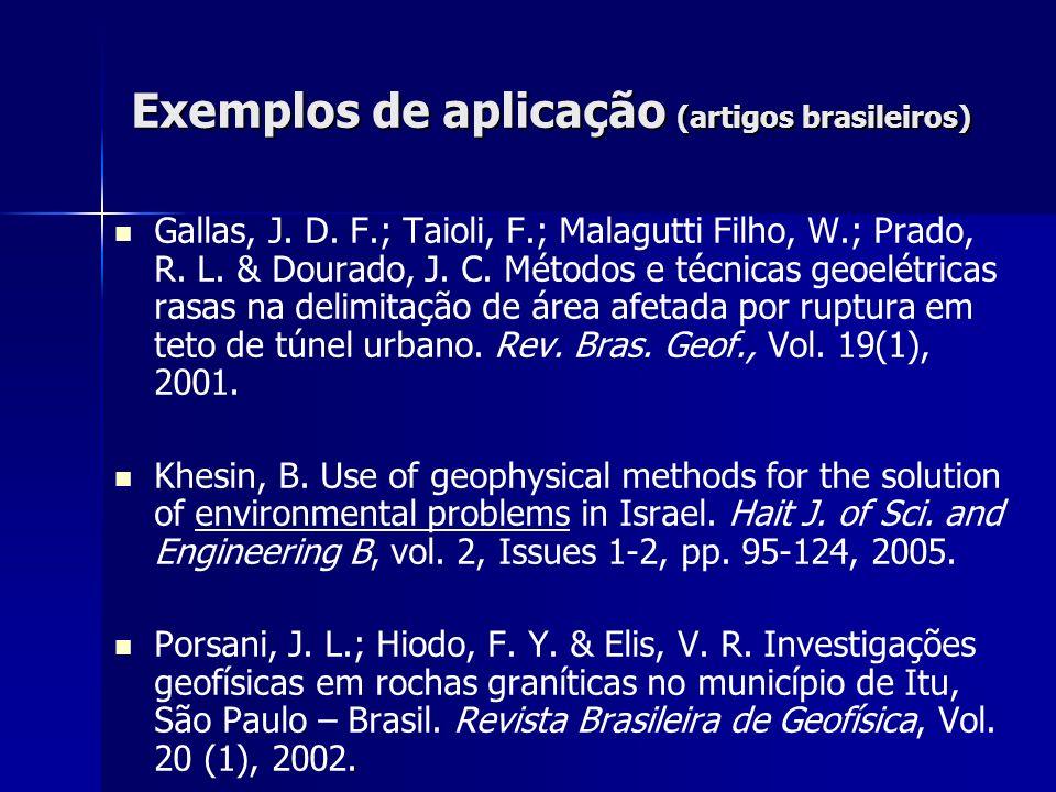 Exemplos de aplicação (artigos brasileiros) Gallas, J. D. F.; Taioli, F.; Malagutti Filho, W.; Prado, R. L. & Dourado, J. C. Métodos e técnicas geoelé