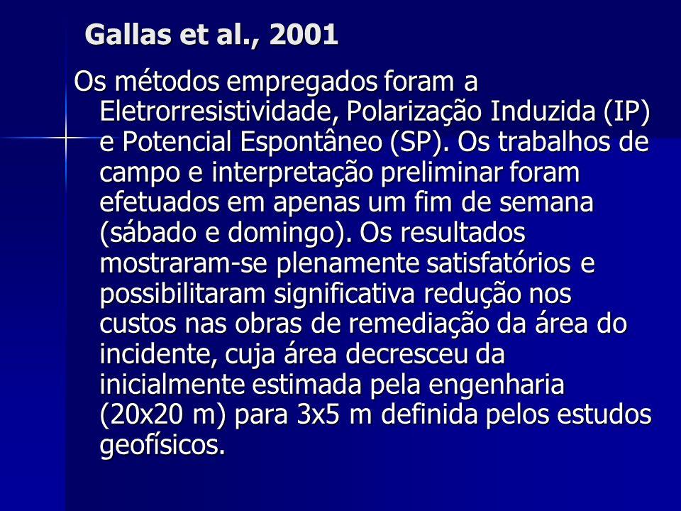 Gallas et al., 2001 Os métodos empregados foram a Eletrorresistividade, Polarização Induzida (IP) e Potencial Espontâneo (SP). Os trabalhos de campo e
