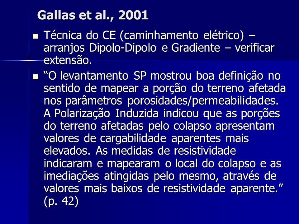 Gallas et al., 2001 Técnica do CE (caminhamento elétrico) – arranjos Dipolo-Dipolo e Gradiente – verificar extensão. Técnica do CE (caminhamento elétr