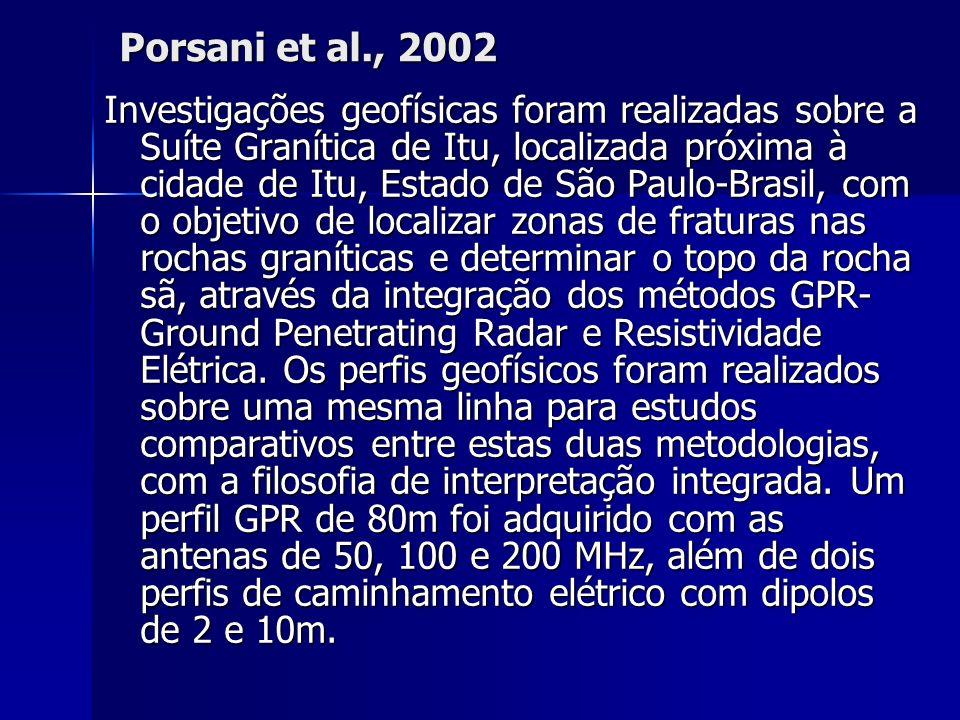 Investigações geofísicas foram realizadas sobre a Suíte Granítica de Itu, localizada próxima à cidade de Itu, Estado de São Paulo-Brasil, com o objeti