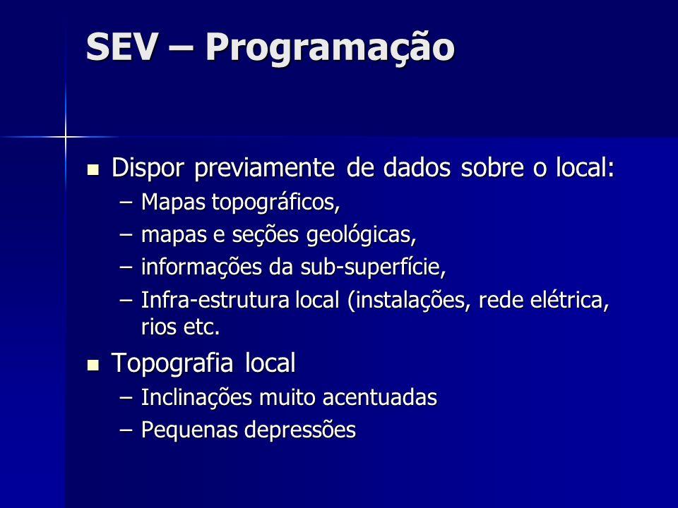 SEV – Programação Dispor previamente de dados sobre o local: Dispor previamente de dados sobre o local: –Mapas topográficos, –mapas e seções geológica