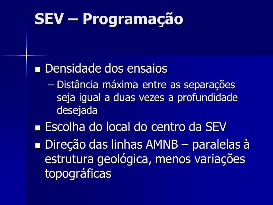 SEV – Programação Densidade dos ensaios Densidade dos ensaios –Distância máxima entre as separações seja igual a duas vezes a profundidade desejada Es