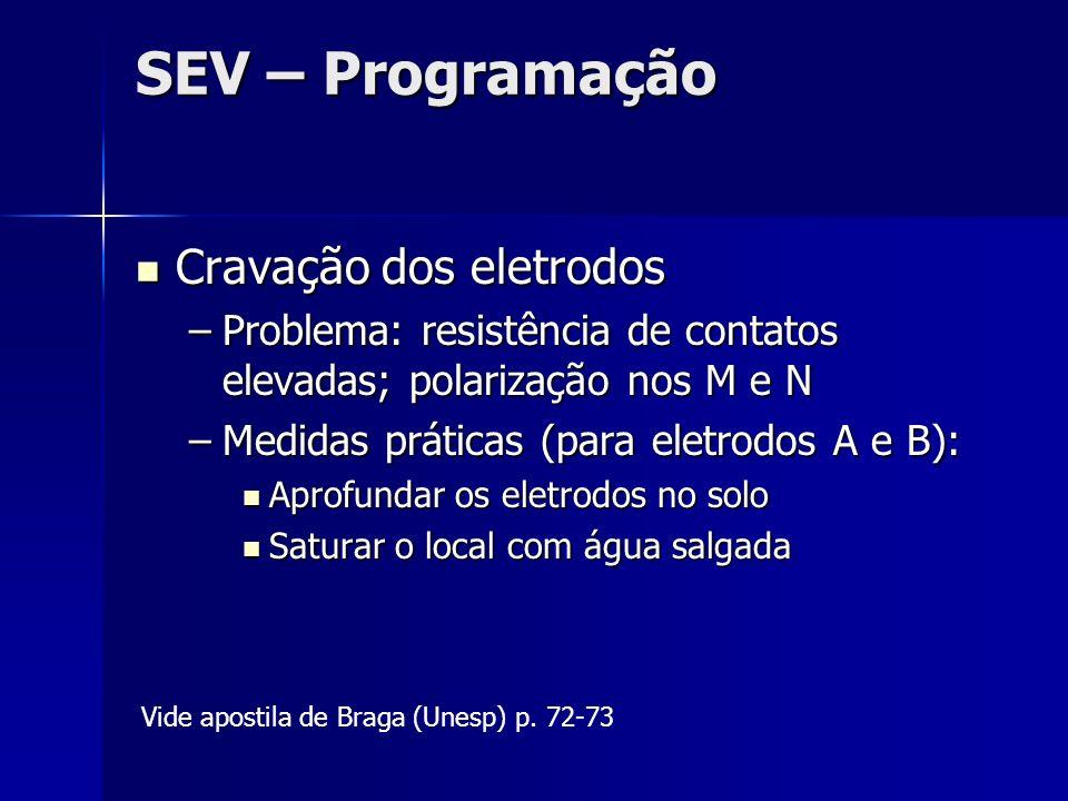 SEV – Programação Cravação dos eletrodos Cravação dos eletrodos –Problema: resistência de contatos elevadas; polarização nos M e N –Medidas práticas (
