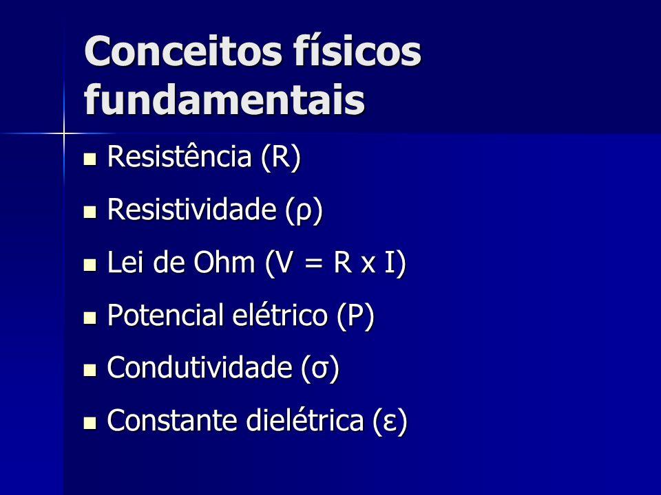 Conceitos físicos fundamentais Resistência (R) Resistência (R) Resistividade (ρ) Resistividade (ρ) Lei de Ohm (V = R x I) Lei de Ohm (V = R x I) Poten