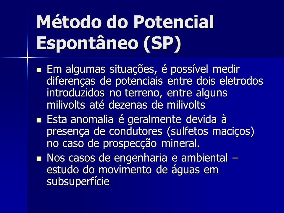 Método do Potencial Espontâneo (SP) Em algumas situações, é possível medir diferenças de potenciais entre dois eletrodos introduzidos no terreno, entr
