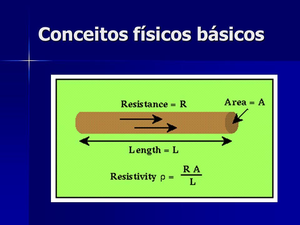 Conceitos físicos básicos