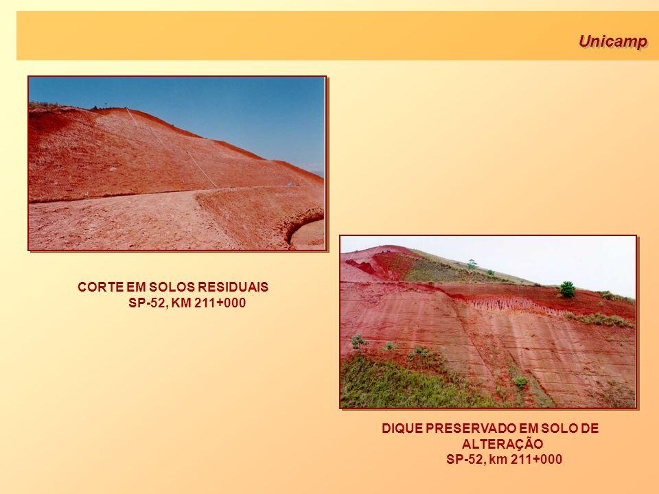 Unicamp CORTE EM SOLOS RESIDUAIS SP-52, KM 211+000 DIQUE PRESERVADO EM SOLO DE ALTERAÇÃO SP-52, km 211+000