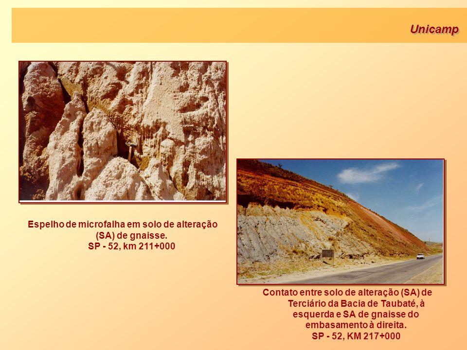 Unicamp Espelho de microfalha em solo de alteração (SA) de gnaisse. SP - 52, km 211+000 Contato entre solo de alteração (SA) de Terciário da Bacia de