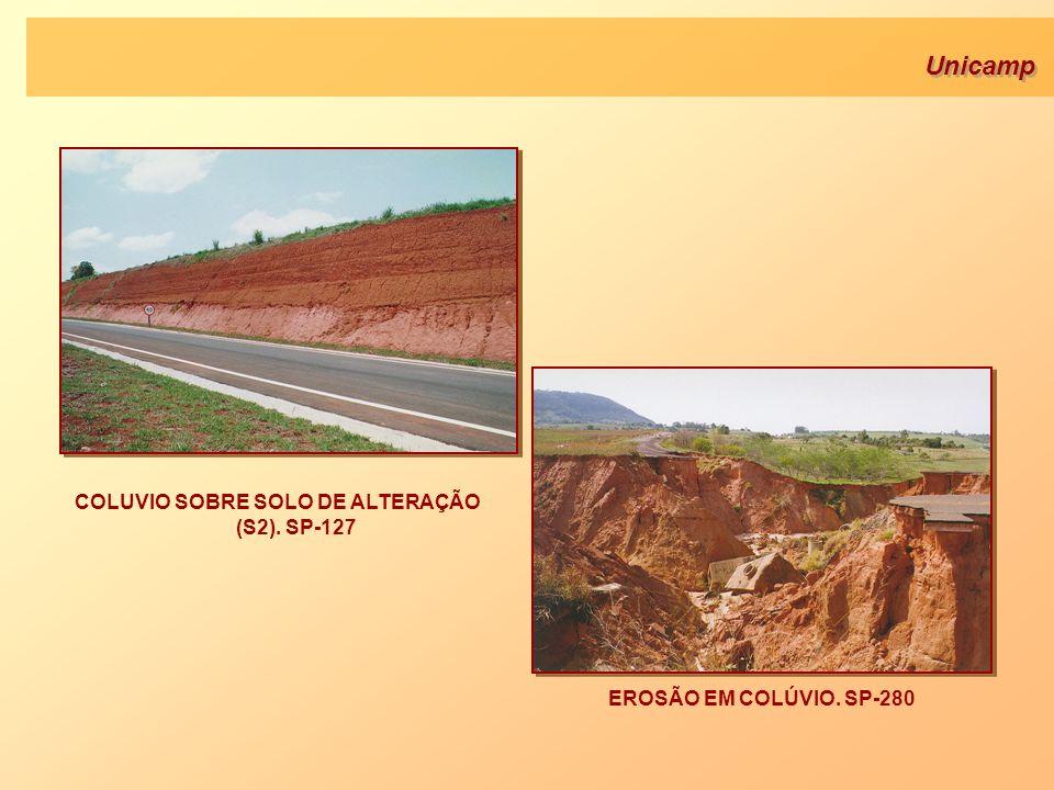Unicamp EROSÃO EM COLÚVIO. SP-280 COLUVIO SOBRE SOLO DE ALTERAÇÃO (S2). SP-127