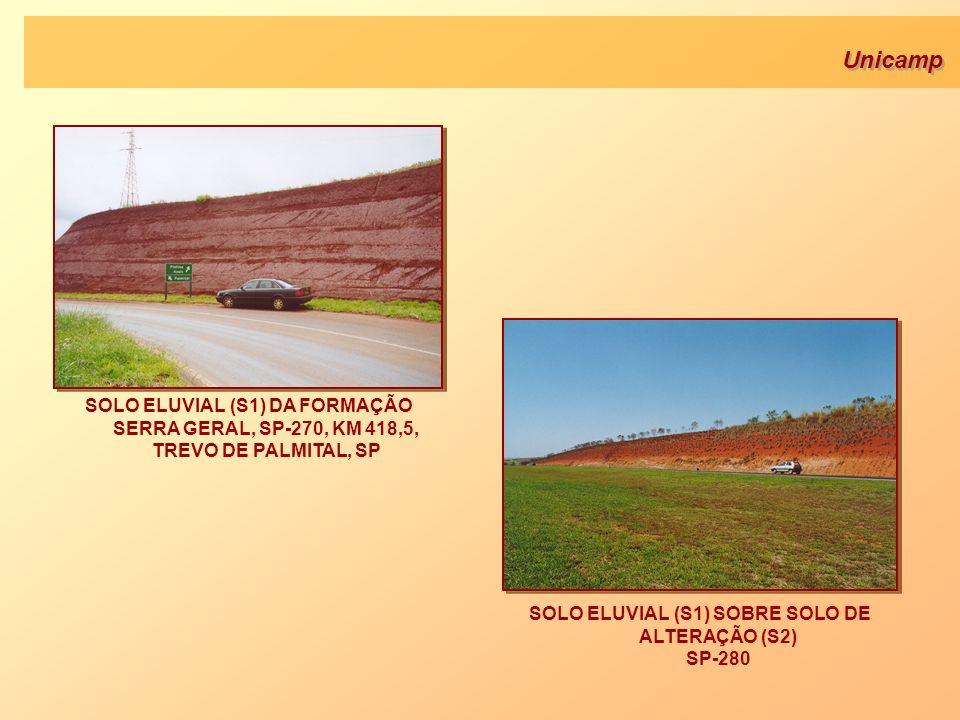 Unicamp SOLO ELUVIAL (S1) DA FORMAÇÃO SERRA GERAL, SP-270, KM 418,5, TREVO DE PALMITAL, SP SOLO ELUVIAL (S1) SOBRE SOLO DE ALTERAÇÃO (S2) SP-280