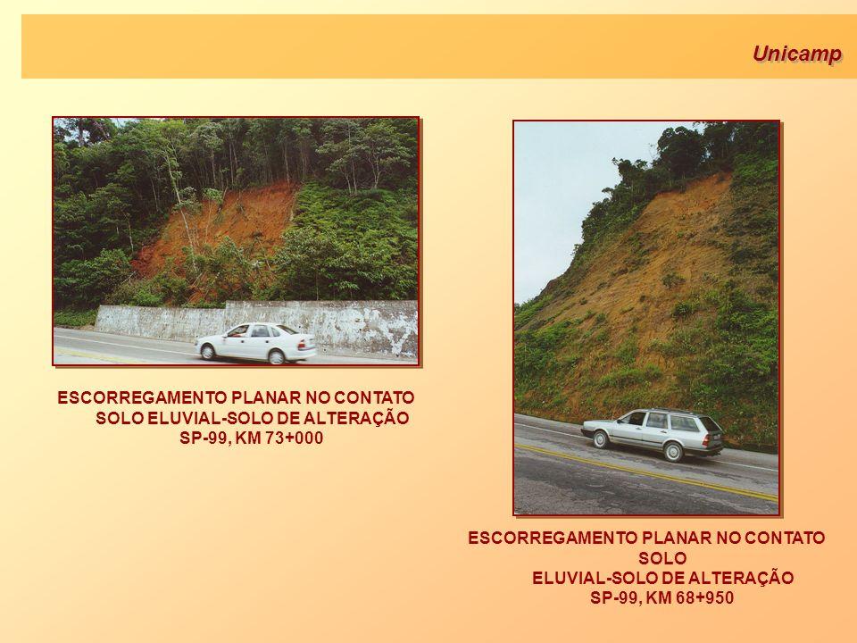 Unicamp ESCORREGAMENTO PLANAR NO CONTATO SOLO ELUVIAL-SOLO DE ALTERAÇÃO SP-99, KM 68+950 ESCORREGAMENTO PLANAR NO CONTATO SOLO ELUVIAL-SOLO DE ALTERAÇ