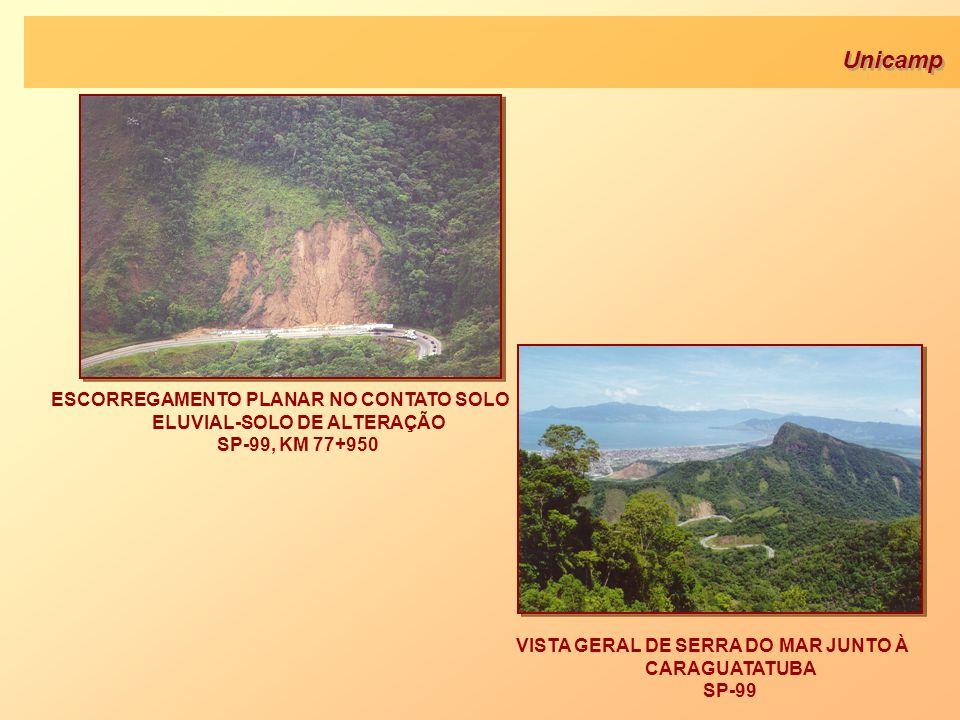 Unicamp ESCORREGAMENTO PLANAR NO CONTATO SOLO ELUVIAL-SOLO DE ALTERAÇÃO SP-99, KM 77+950 VISTA GERAL DE SERRA DO MAR JUNTO À CARAGUATATUBA SP-99
