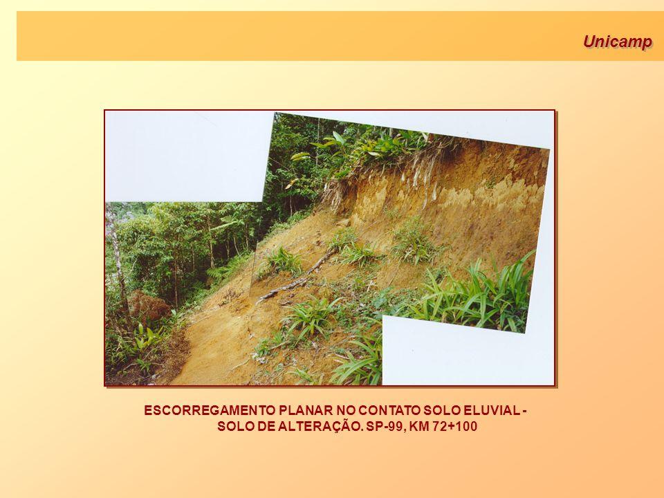 Unicamp ESCORREGAMENTO PLANAR NO CONTATO SOLO ELUVIAL - SOLO DE ALTERAÇÃO. SP-99, KM 72+100