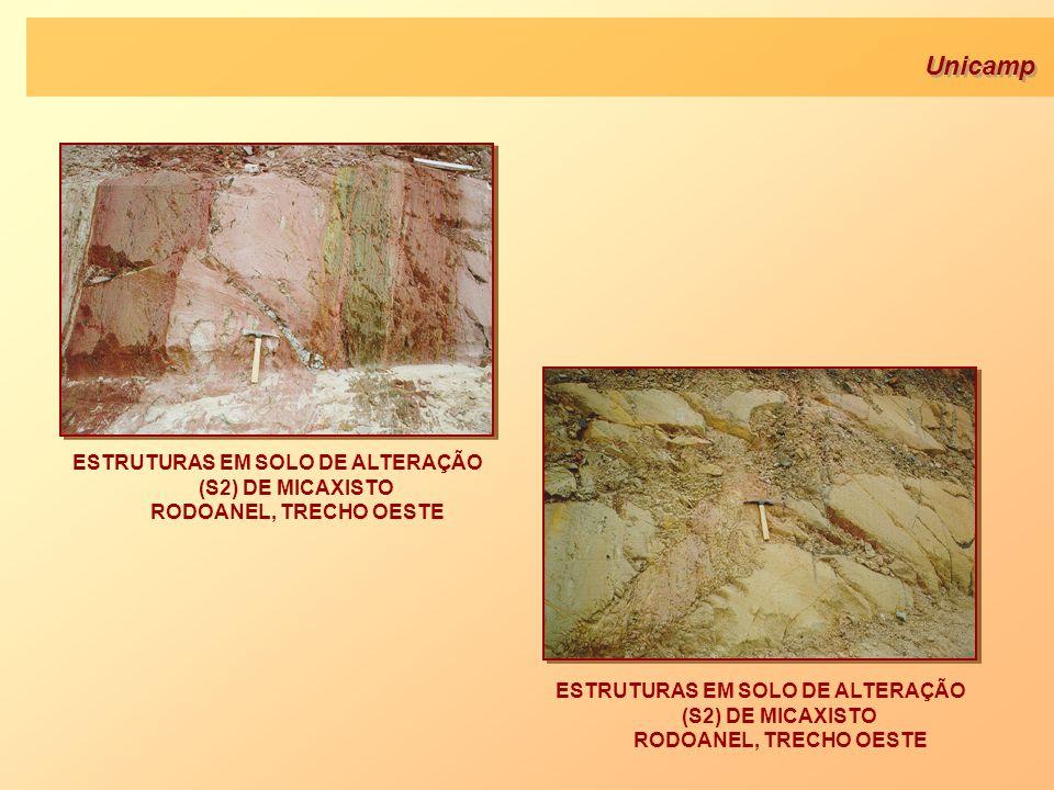Unicamp SOLO DE ALTERAÇÃO (S2) DE MIGNATITO, EMBÚ,SP EROSÃO EM SOLO DE ALTERAÇÃO. SP-280