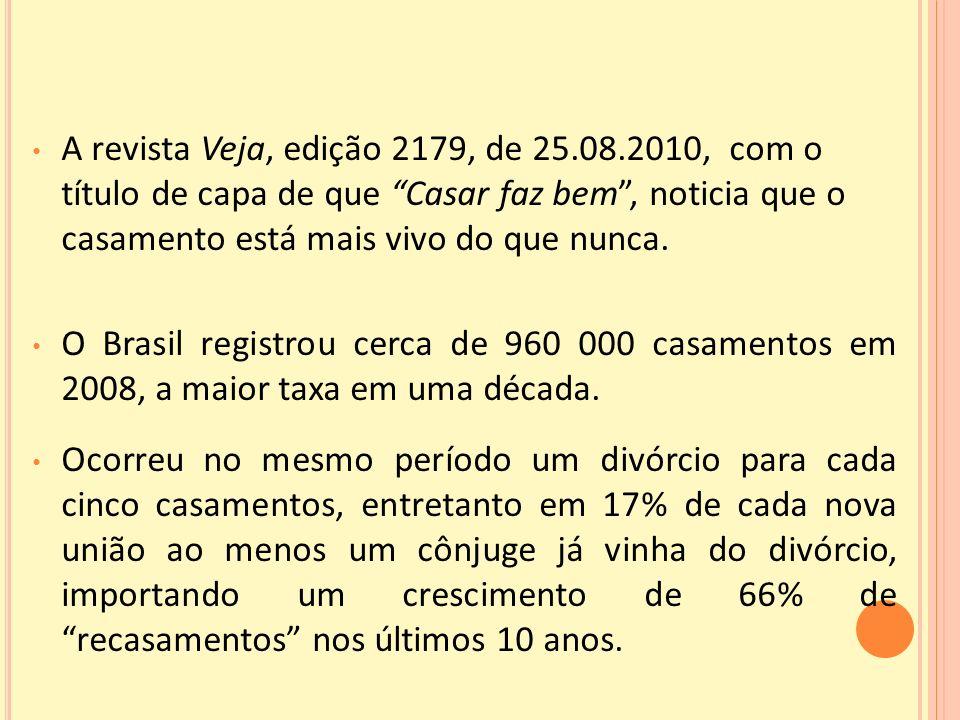 A revista Veja, edição 2179, de 25.08.2010, com o título de capa de que Casar faz bem, noticia que o casamento está mais vivo do que nunca.