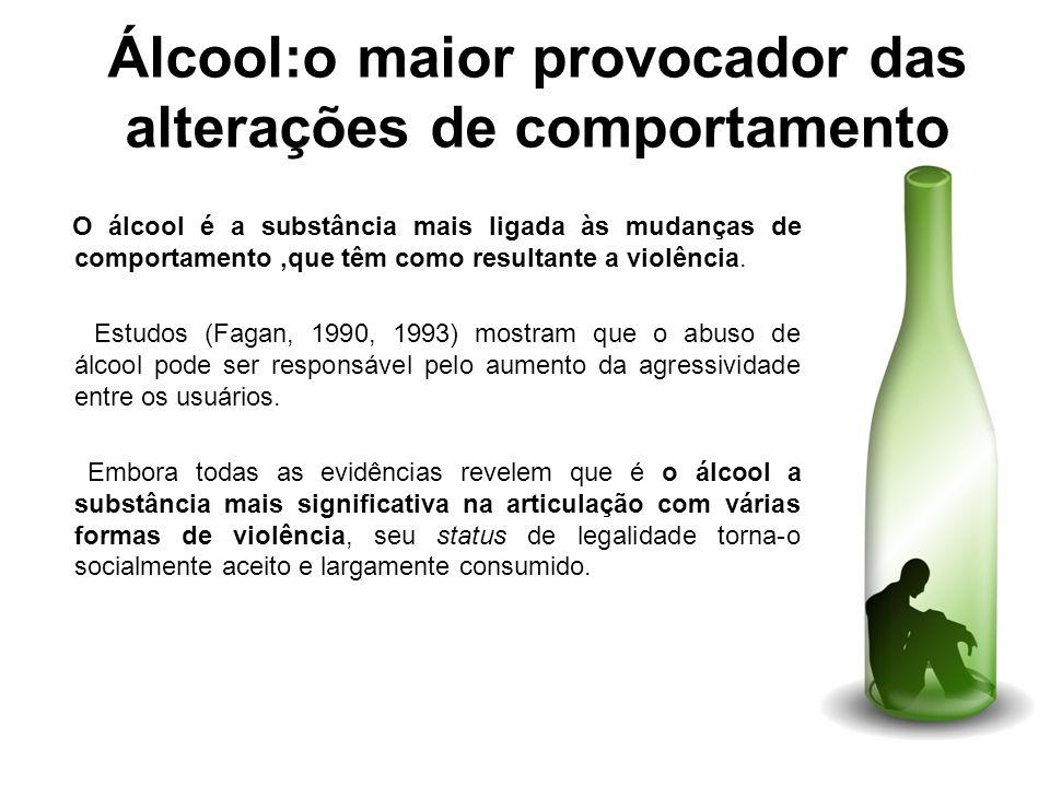 Álcool : combustível da violência Agressões ocorrem três vezes mais nas casas onde a bebida está presente, tendo sido mencionado o seu consumo em 83% das ocorrências.